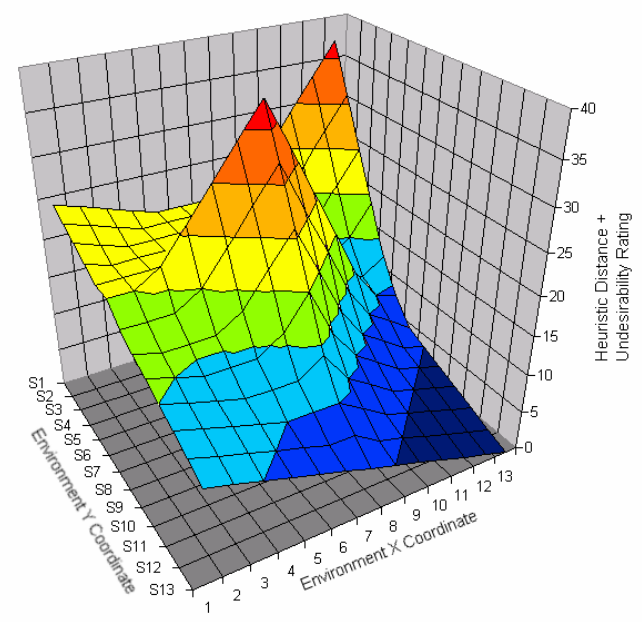 Data Representation (1)