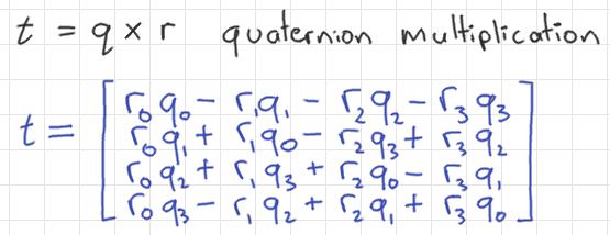 Morph Target Animation / Quaternions (1)